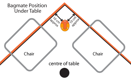 Bagmate Position Under Table